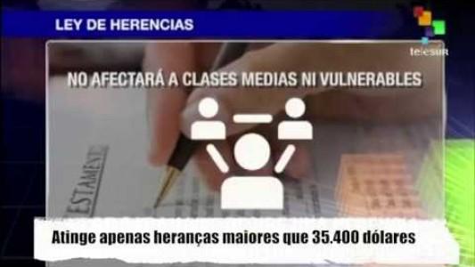 LEI DE HERANÇA NO EQUADOR